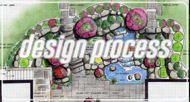 landscape-design-process